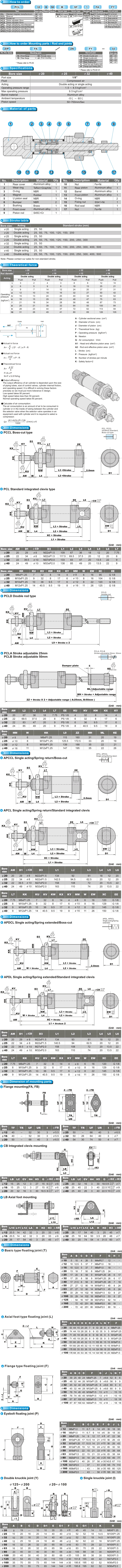 Shako 32mm Boss Cut Iso6432 Air Cylinder Pccl20 Schematic Write A Review