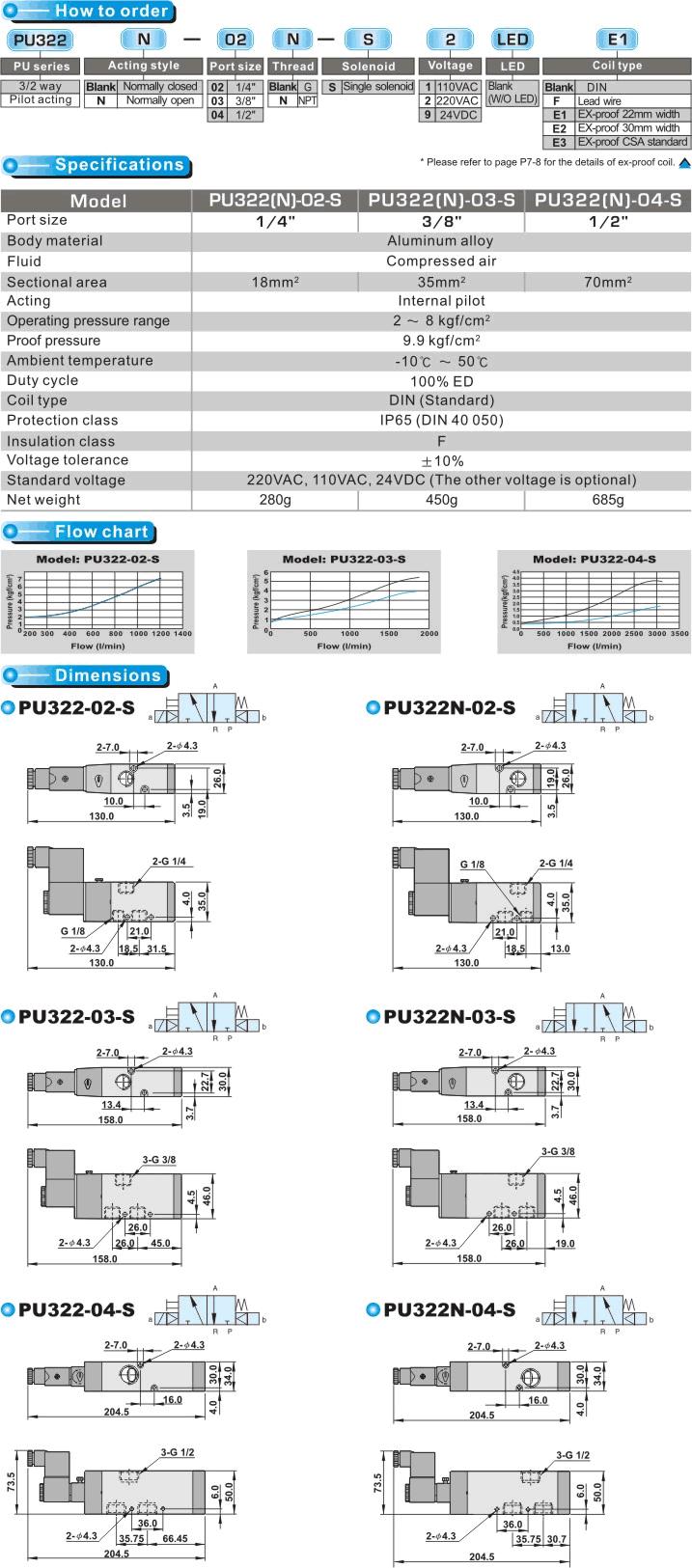 Shako 3 2 Way Pilot Solenoid Valve Pu322n 02 S 03 Wiring Diagram Write A Review